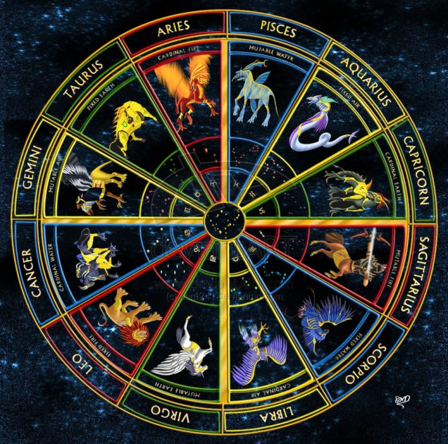 zodiac signs in mars